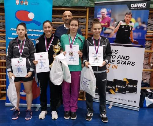 Pojedinačna prvenstva Vojvodine za mlađe kadete i juniore  sezona 2019/20